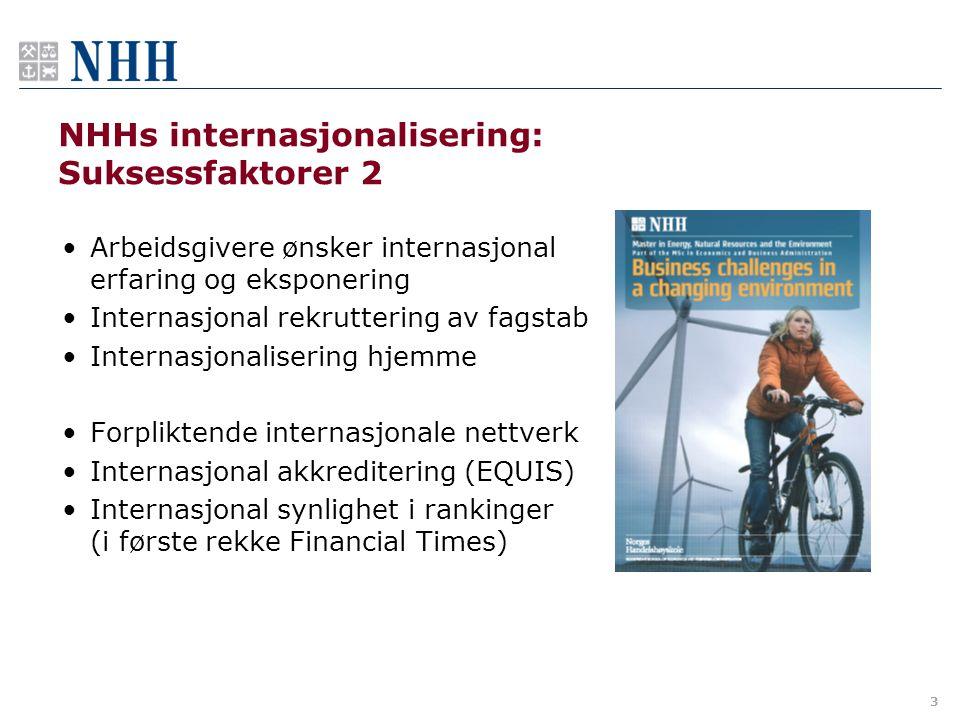 3 NHHs internasjonalisering: Suksessfaktorer 2 • Arbeidsgivere ønsker internasjonal erfaring og eksponering • Internasjonal rekruttering av fagstab •