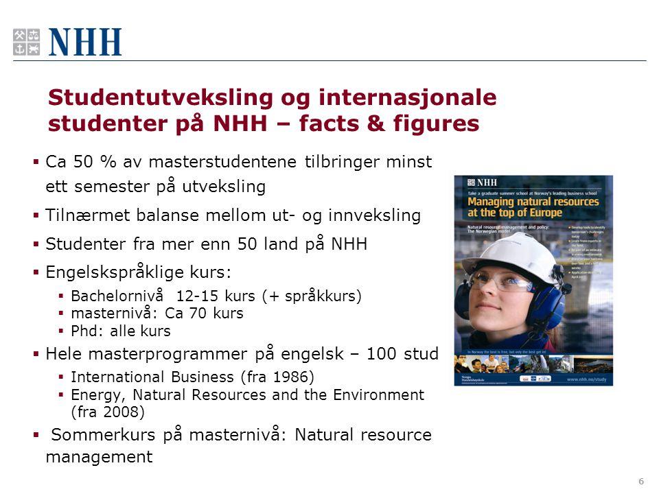 6 Studentutveksling og internasjonale studenter på NHH – facts & figures  Ca 50 % av masterstudentene tilbringer minst ett semester på utveksling  T