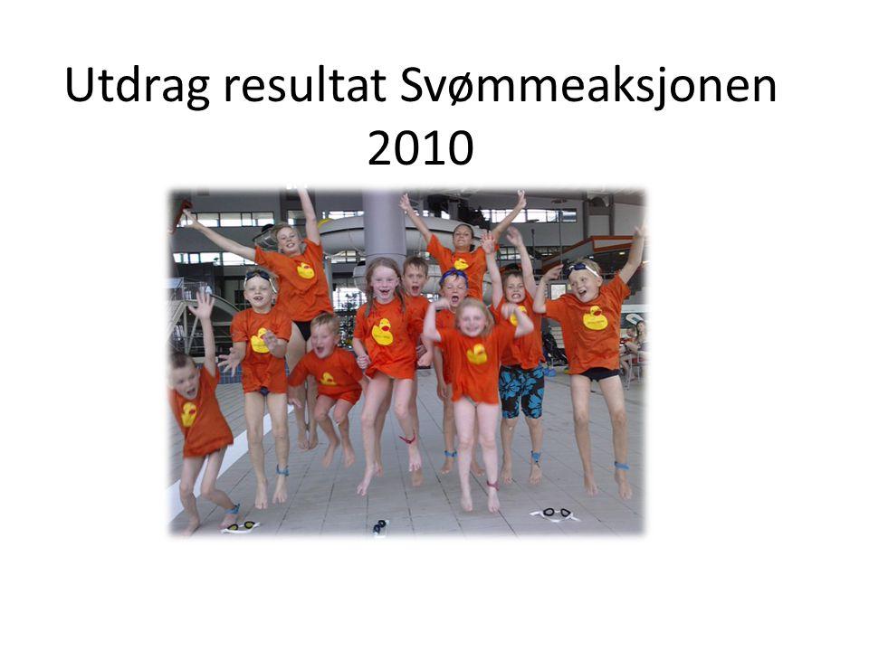 Utdrag resultat Svømmeaksjonen 2010