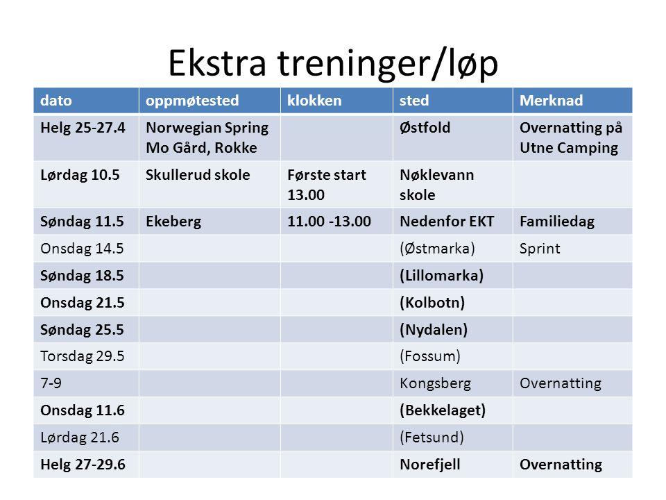 Ekstra treninger/løp datooppmøtestedklokkenstedMerknad Helg 25-27.4Norwegian Spring Mo Gård, Rokke ØstfoldOvernatting på Utne Camping Lørdag 10.5Skullerud skoleFørste start 13.00 Nøklevann skole Søndag 11.5Ekeberg11.00 -13.00Nedenfor EKTFamiliedag Onsdag 14.5(Østmarka)Sprint Søndag 18.5(Lillomarka) Onsdag 21.5(Kolbotn) Søndag 25.5(Nydalen) Torsdag 29.5(Fossum) 7-9KongsbergOvernatting Onsdag 11.6(Bekkelaget) Lørdag 21.6(Fetsund) Helg 27-29.6NorefjellOvernatting