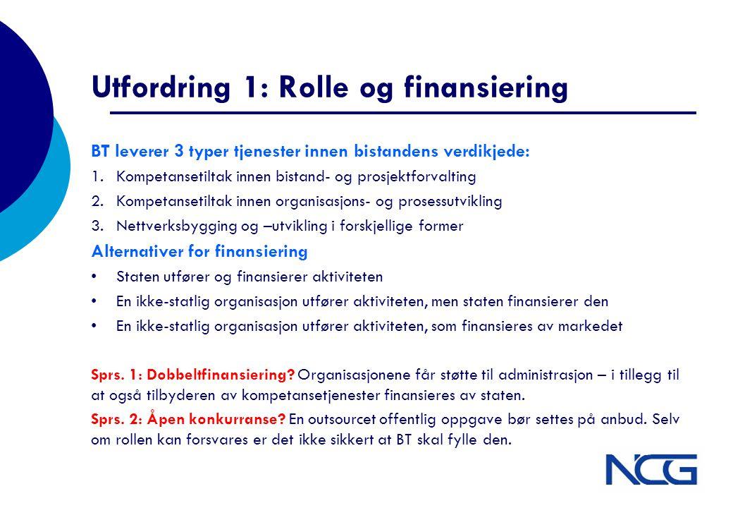 Utfordring 1: Rolle og finansiering BT leverer 3 typer tjenester innen bistandens verdikjede: 1.Kompetansetiltak innen bistand- og prosjektforvalting