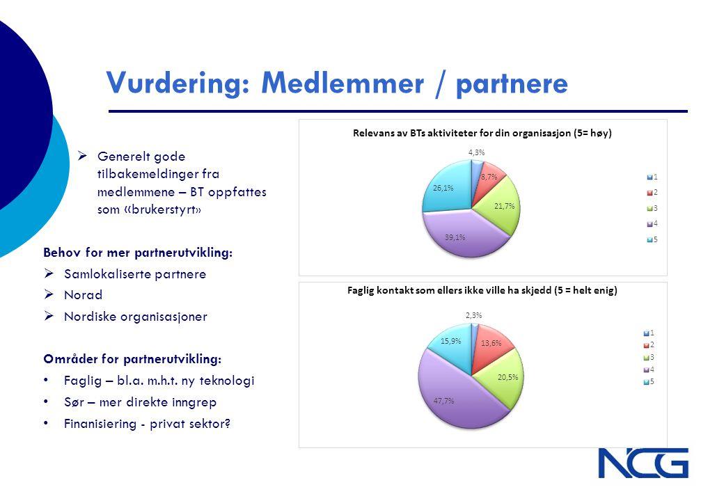 Vurdering: Medlemmer / partnere  Generelt gode tilbakemeldinger fra medlemmene – BT oppfattes som «brukerstyrt » Behov for mer partnerutvikling:  Sa