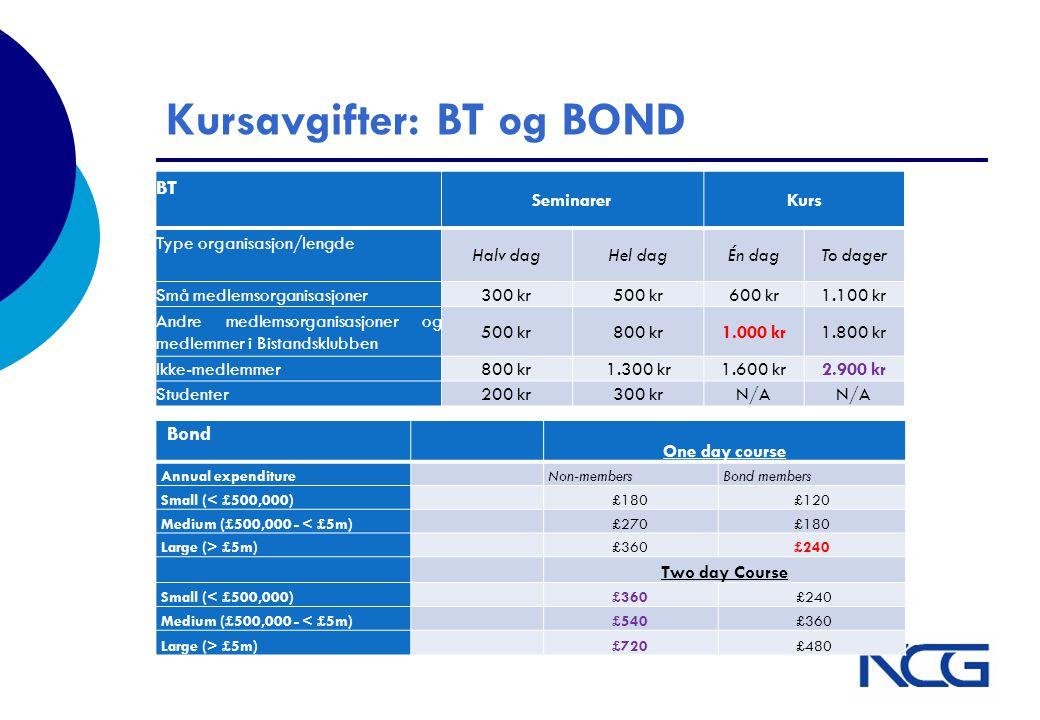Kursavgifter: BT og BOND BT SeminarerKurs Type organisasjon/lengde Halv dagHel dagÉn dagTo dager Små medlemsorganisasjoner300 kr500 kr600 kr1.100 kr A
