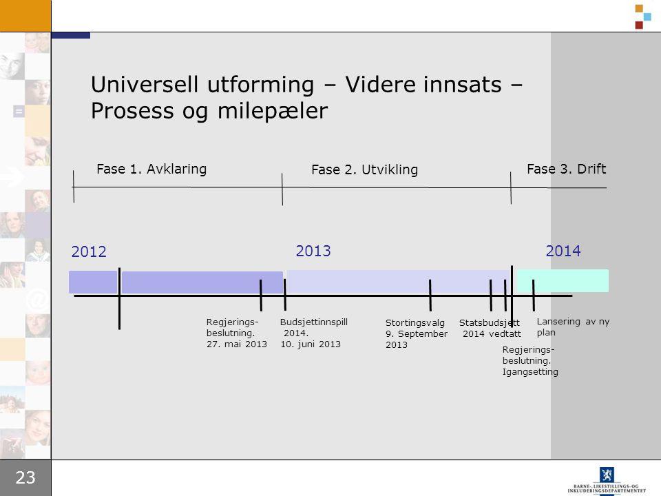 23 Universell utforming – Videre innsats – Prosess og milepæler 2012 2013 2014 Budsjettinnspill 2014. 10. juni 2013 Regjerings- beslutning. 27. mai 20