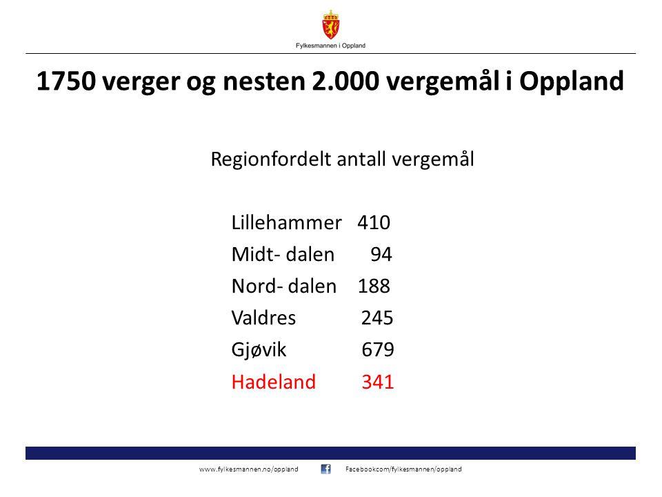 www.fylkesmannen.no/opplandFacebookcom/fylkesmannen/oppland 1750 verger og nesten 2.000 vergemål i Oppland Regionfordelt antall vergemål Lillehammer 4
