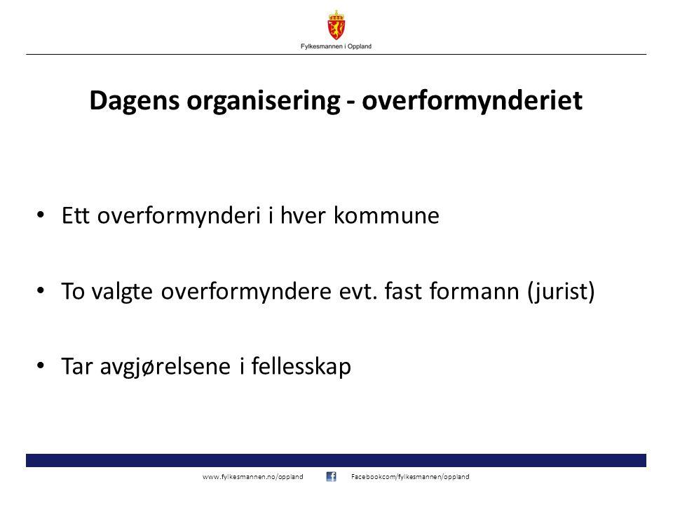 www.fylkesmannen.no/opplandFacebookcom/fylkesmannen/oppland Dagens organisering - overformynderiet • Ett overformynderi i hver kommune • To valgte ove