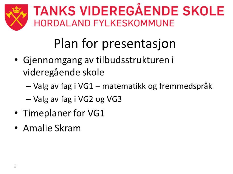 Fag i VG1 • Norsk 4 timer • Engelsk5 timer • Naturfag5 timer • Matematikk (T eller P)5 timer • Geografi2 timer • Samfunnsfag 3 timer • Kroppsøving2 timer • Tysk1/Tysk2/Fransk2/Spansk24 timer SUM30 timer 3 Fag med fet skrift er avsluttende på VG1.
