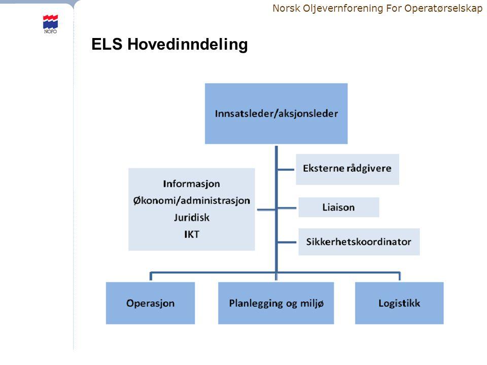 Norsk Oljevernforening For Operatørselskap ELS Planlegging og Miljø