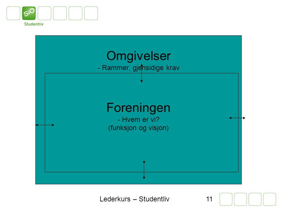 Lederkurs – Studentliv10 Gjensidige krav Hva kreves av studentforeningene.