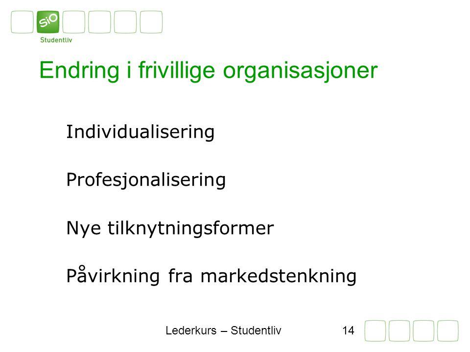 Lederkurs – Studentliv13 Hva er frivillig arbeid.