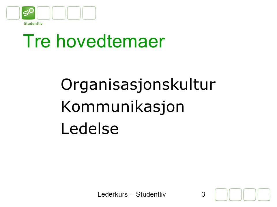 Lederkurs – Studentliv3 Tre hovedtemaer Organisasjonskultur Kommunikasjon Ledelse