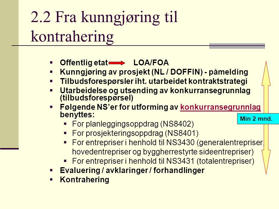 2.2 Fra kunngjøring til kontrahering  Offentlig etat LOA/FOA  Kunngjøring av prosjekt (NL / DOFFIN) - påmelding  Tilbudsforespørsler iht. utarbeide