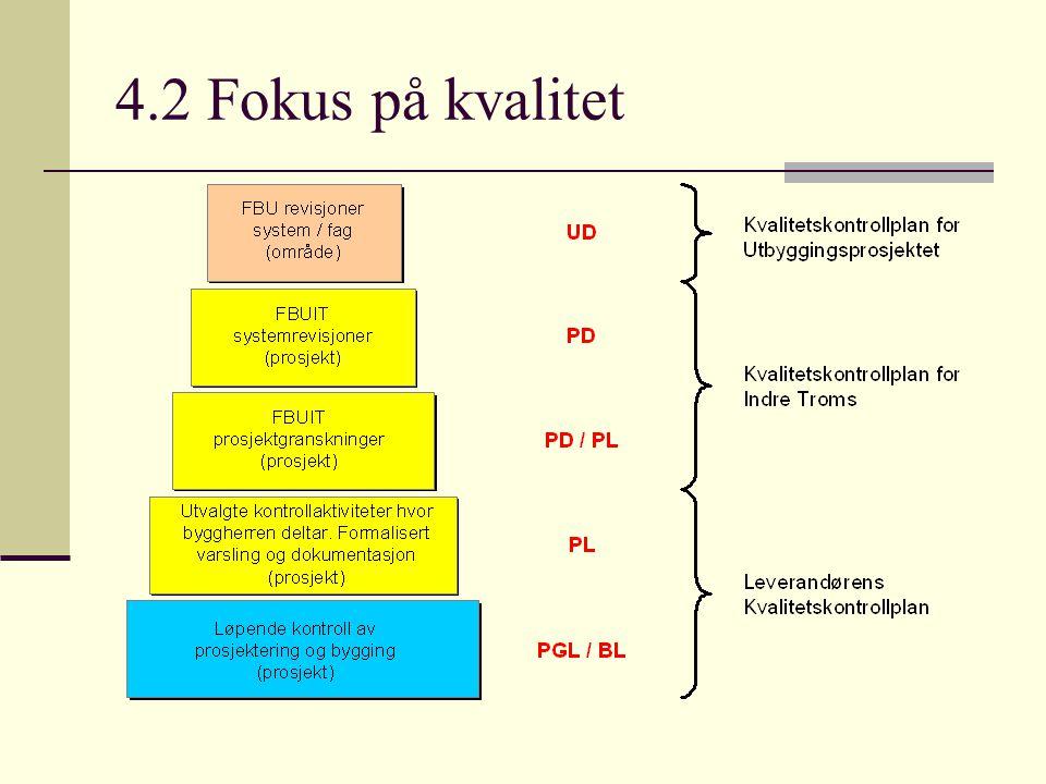 4.2 Fokus på kvalitet