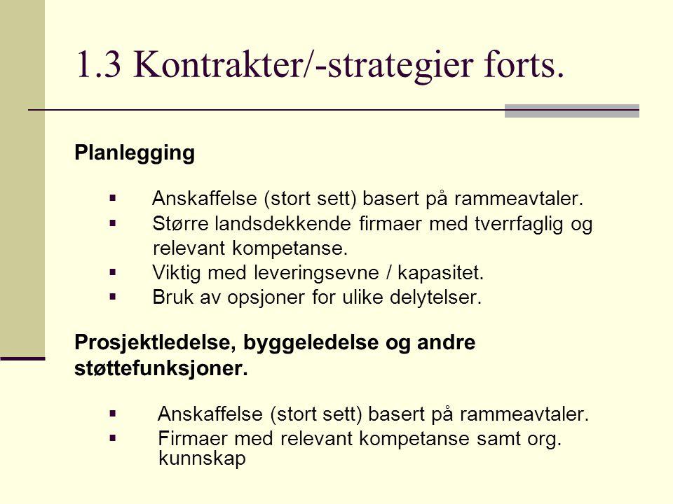 1.3 Kontrakter/-strategier forts. Planlegging  Anskaffelse (stort sett) basert på rammeavtaler.  Større landsdekkende firmaer med tverrfaglig og rel