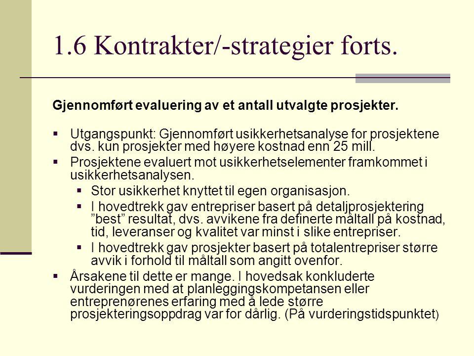 1.6 Kontrakter/-strategier forts. Gjennomført evaluering av et antall utvalgte prosjekter.  Utgangspunkt: Gjennomført usikkerhetsanalyse for prosjekt