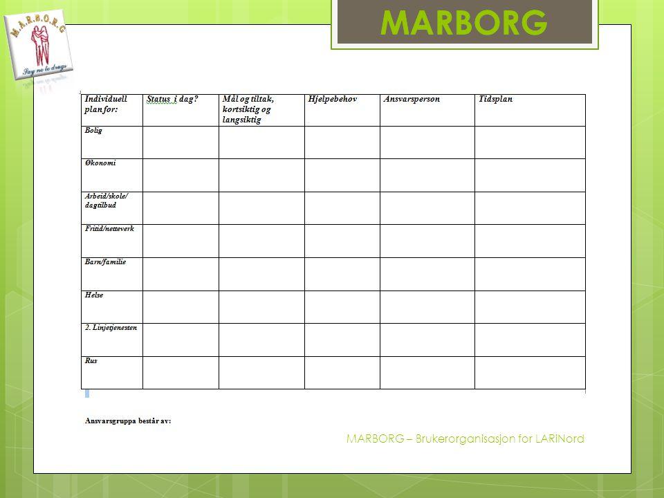 MARBORG – Brukerorganisasjon for LARiNord MARBORG
