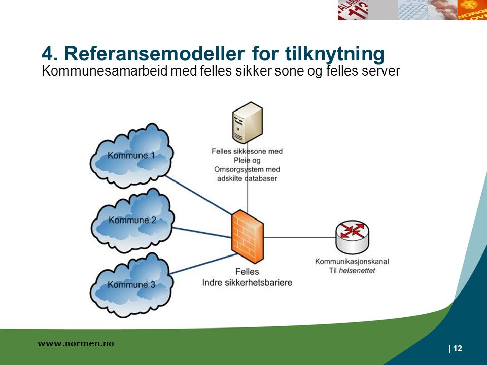 www.normen.no | 12 4. Referansemodeller for tilknytning Kommunesamarbeid med felles sikker sone og felles server