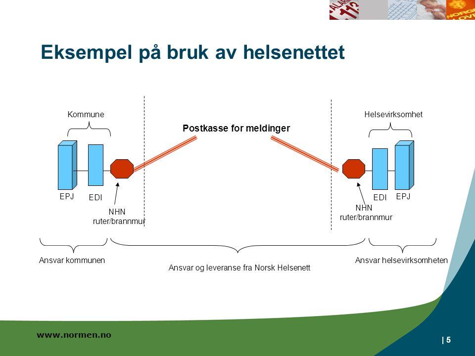 www.normen.no | 5 Eksempel på bruk av helsenettet EPJ EDI NHN ruter/brannmur NHN ruter/brannmur EPJ EDI KommuneHelsevirksomhet Ansvar og leveranse fra