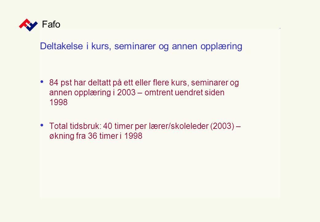 Fafo Deltakelse i kurs, seminarer og annen opplæring • 84 pst har deltatt på ett eller flere kurs, seminarer og annen opplæring i 2003 – omtrent uendret siden 1998 • Total tidsbruk: 40 timer per lærer/skoleleder (2003) – økning fra 36 timer i 1998