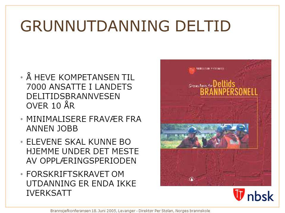 Brannsjefkonferansen 18. Juni 2005, Levanger - Direktør Per Stølan, Norges brannskole GRUNNUTDANNING DELTID • Å HEVE KOMPETANSEN TIL 7000 ANSATTE I LA