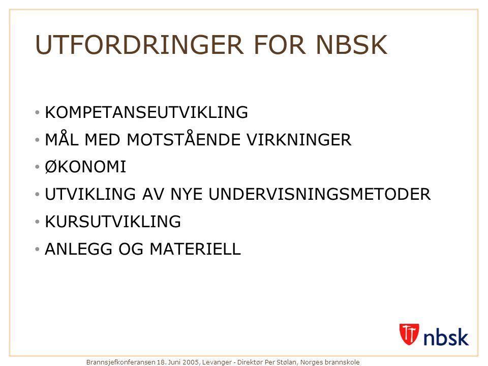 Brannsjefkonferansen 18. Juni 2005, Levanger - Direktør Per Stølan, Norges brannskole UTFORDRINGER FOR NBSK • KOMPETANSEUTVIKLING • MÅL MED MOTSTÅENDE