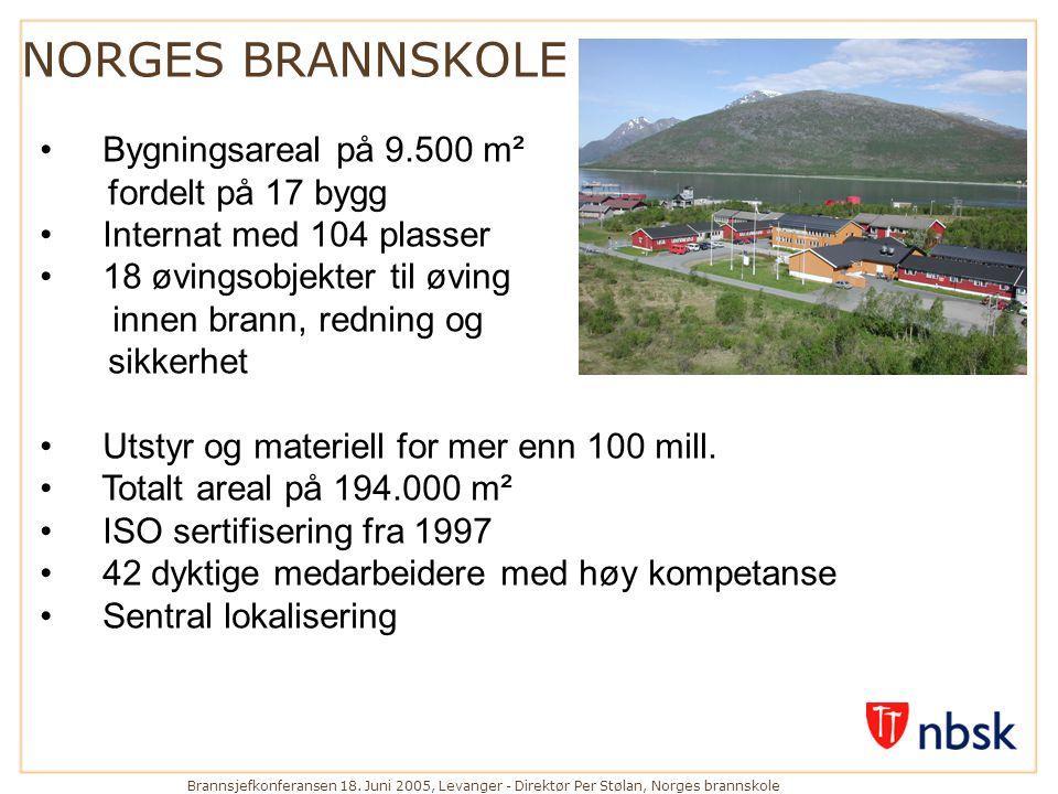 Brannsjefkonferansen 18. Juni 2005, Levanger - Direktør Per Stølan, Norges brannskole • Bygningsareal på 9.500 m² fordelt på 17 bygg • Internat med 10