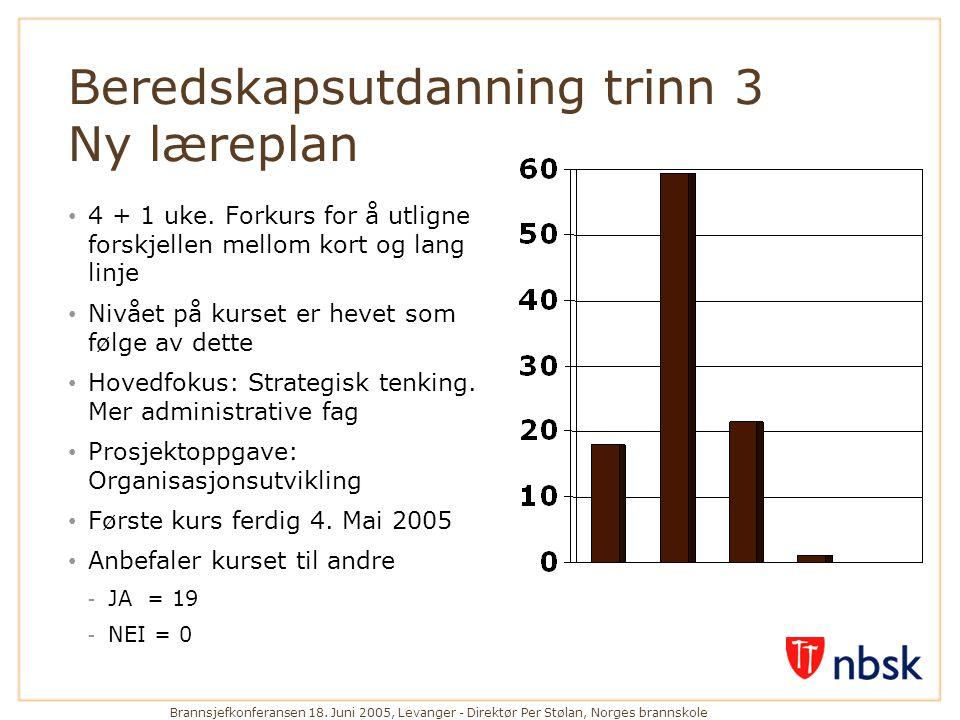 Brannsjefkonferansen 18. Juni 2005, Levanger - Direktør Per Stølan, Norges brannskole Beredskapsutdanning trinn 3 Ny læreplan • 4 + 1 uke. Forkurs for