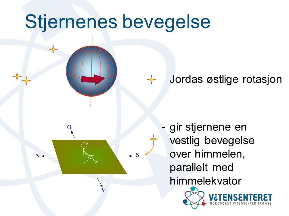 Stjernene i Tromsø NS Ø V Polpunkt