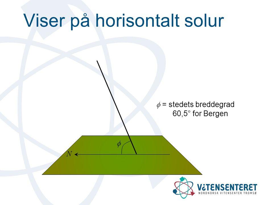 Viser på horisontalt solur N