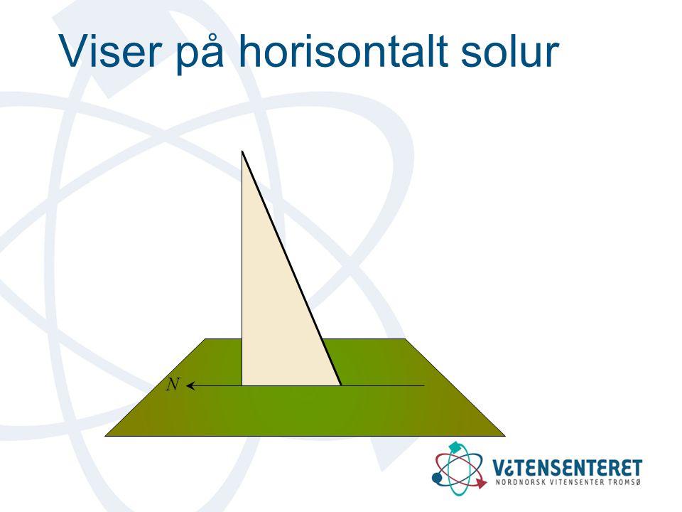 Timemarkeringer på horisontalt solur N