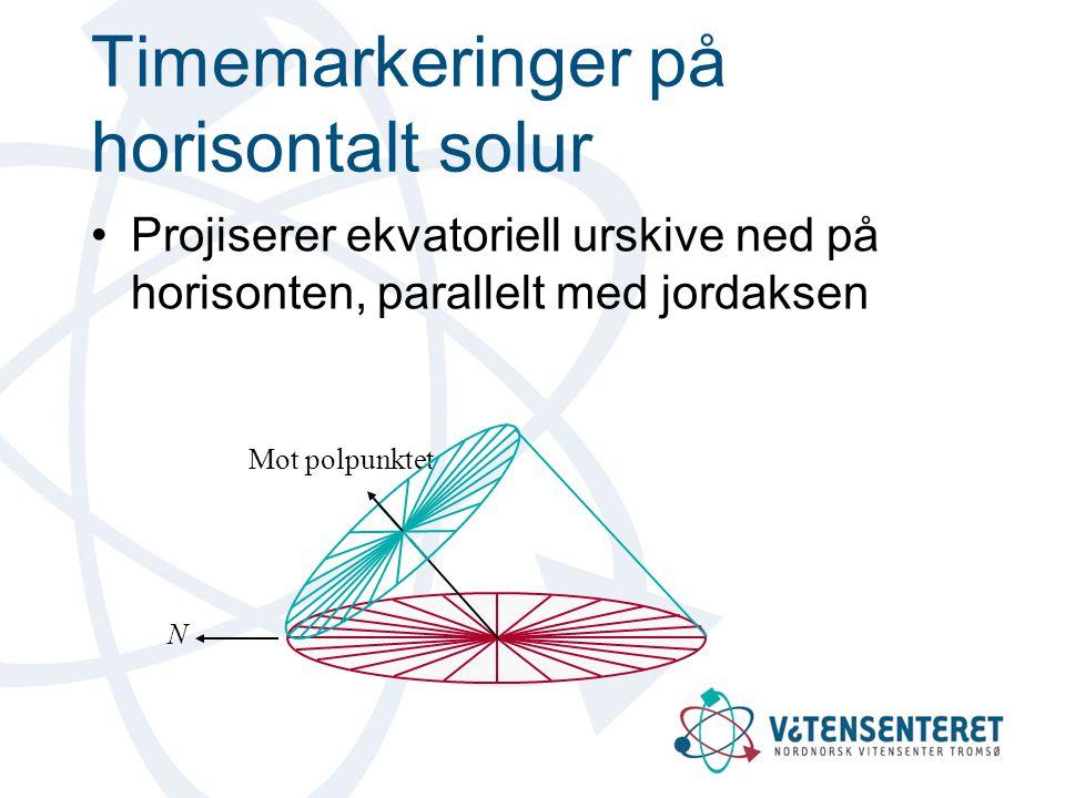 Timemarkeringer på horisontalt solur  b a Ekvatorial urskive Horisontal urskive Mot polpunktet Horisontal urskive Ekvatorial urskive H  b a c