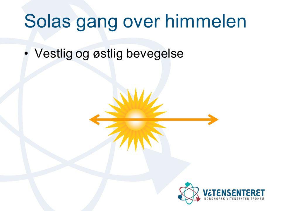 Solas vestlige bevegelse Jorda roterer rundt en akse som går fra pol til pol Dette gir sola en tilsynelatende vestlig bevegelse over himmelen N N Ø V S