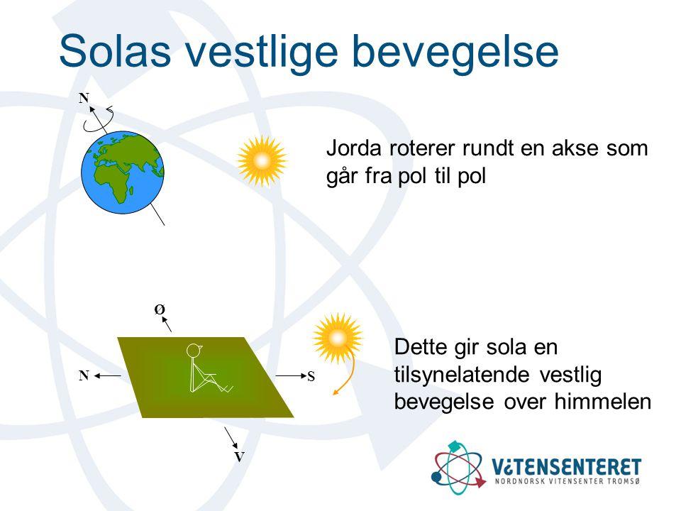 Solas østlige bevegelse Jordas bevegelse i banen rundt sola - gir sola en tilsynelatende østlig bevegelse over himmelen N Ø V S