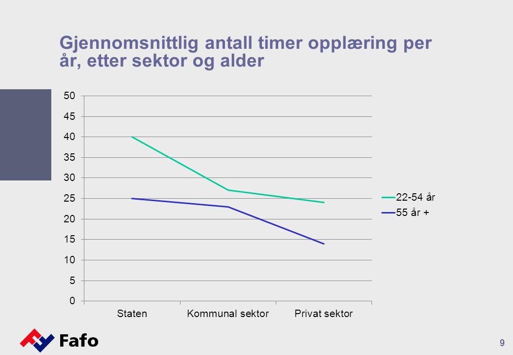 Gjennomsnittlig antall timer opplæring per år, etter sektor og alder 9