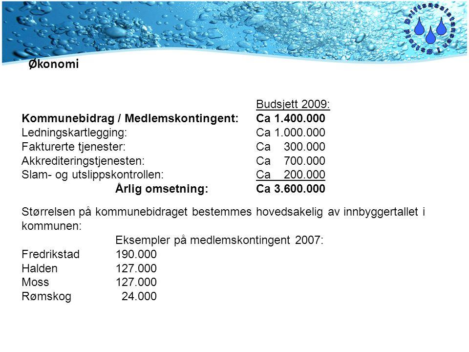 Økonomi Budsjett 2009: Kommunebidrag / Medlemskontingent: Ca 1.400.000 Ledningskartlegging:Ca 1.000.000 Fakturerte tjenester:Ca 300.000 Akkrediterings