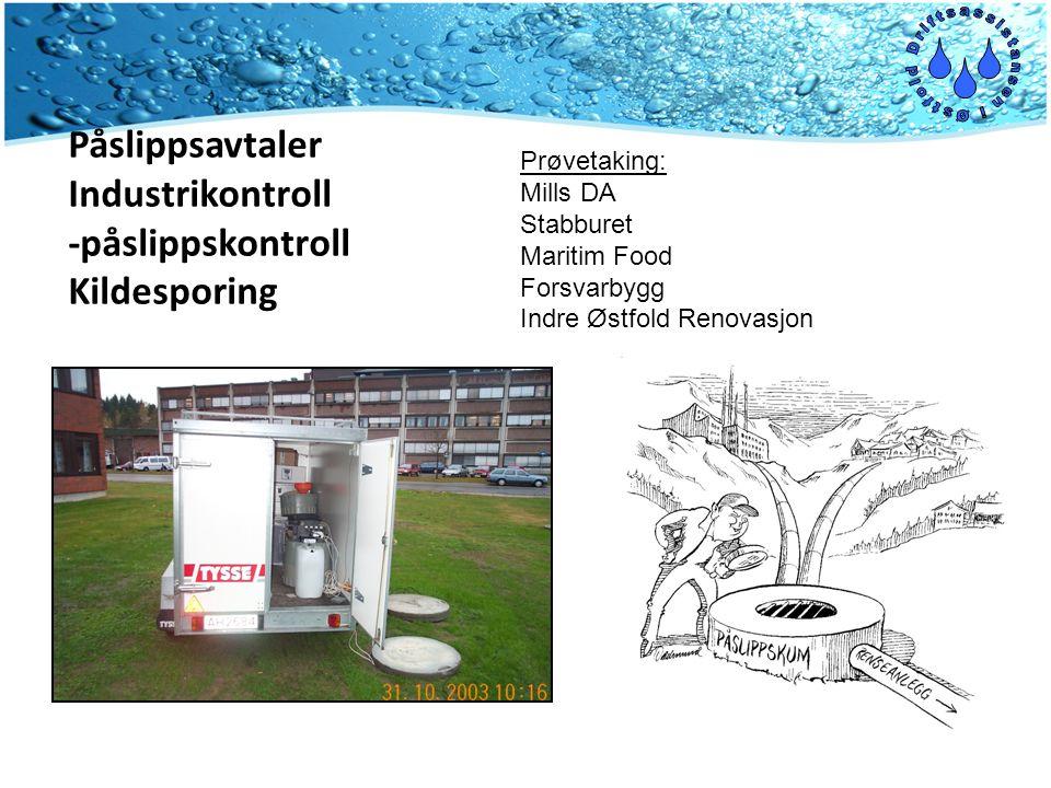 Påslippsavtaler Industrikontroll -påslippskontroll Kildesporing Prøvetaking: Mills DA Stabburet Maritim Food Forsvarbygg Indre Østfold Renovasjon