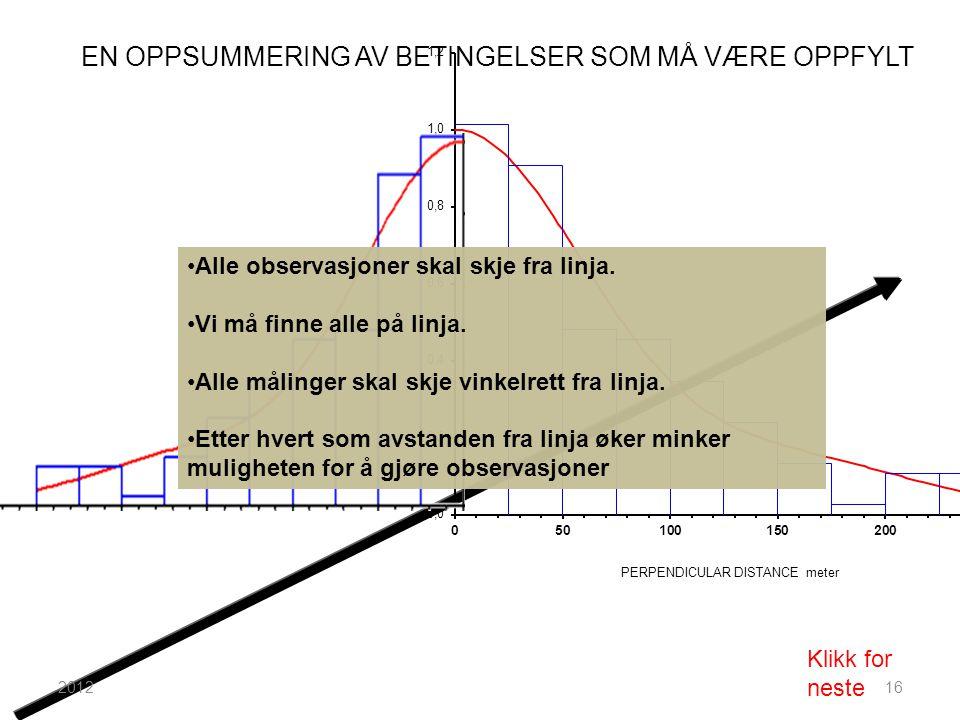 201216 •Alle observasjoner skal skje fra linja. •Vi må finne alle på linja. •Alle målinger skal skje vinkelrett fra linja. •Etter hvert som avstanden