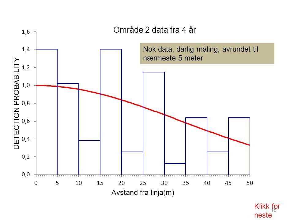 18 Nok data, dårlig måling, avrundet til nærmeste 5 meter Klikk for neste