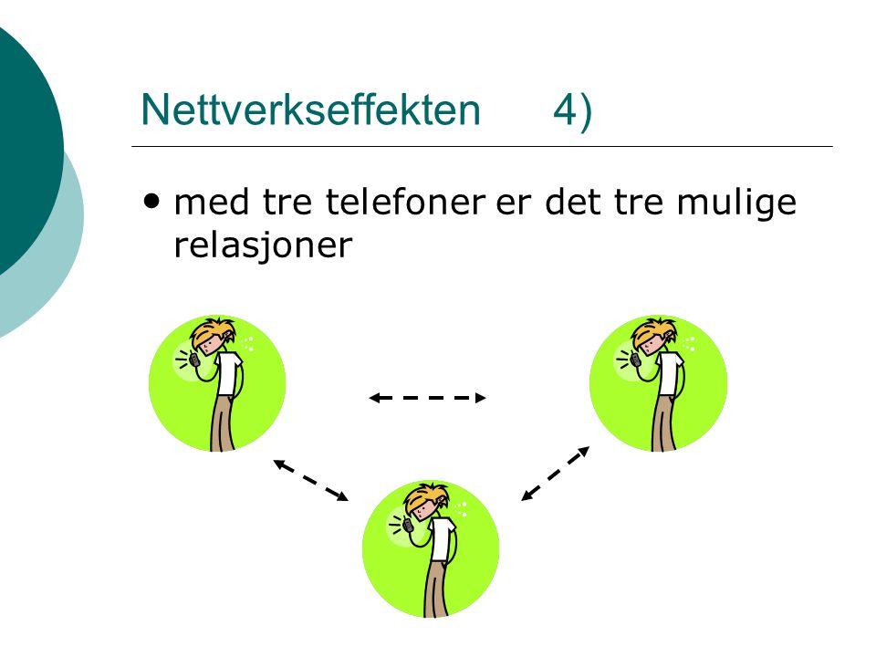 Nettverkseffekten 4) • med tre telefoner er det tre mulige relasjoner