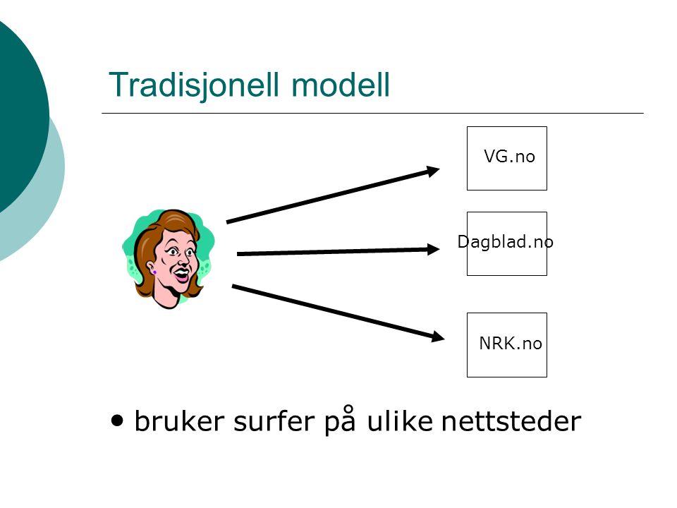 Tradisjonell modell • bruker surfer på ulike nettsteder VG.no Dagblad.no NRK.no
