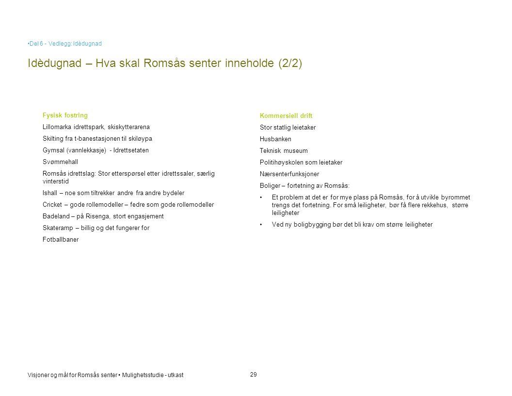 Visjoner og mål for Romsås senter • Mulighetsstudie - utkast Idèdugnad – Hva skal Romsås senter inneholde (2/2) 29 Kommersiell drift Stor statlig leie