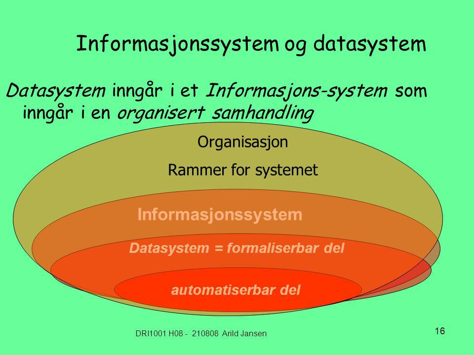 DRI1001 H08 - 210808 Arild Jansen 16 Informasjonssystem og datasystem Datasystem inngår i et Informasjons-system som inngår i en organisert samhandling Informasjonssystem Datasystem = formaliserbar del automatiserbar del Organisasjon Rammer for systemet