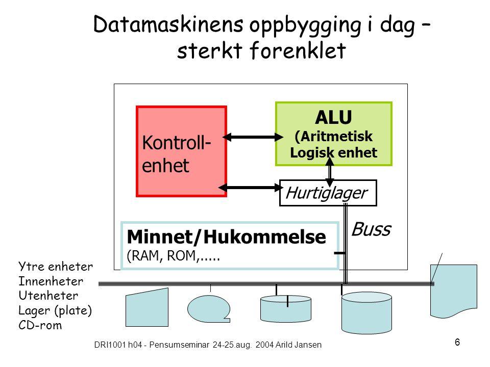 DRI1001 h04 - Pensumseminar 24-25.aug. 2004 Arild Jansen 6 Datamaskinens oppbygging i dag – sterkt forenklet ALU (Aritmetisk Logisk enhet Minnet/Hukom