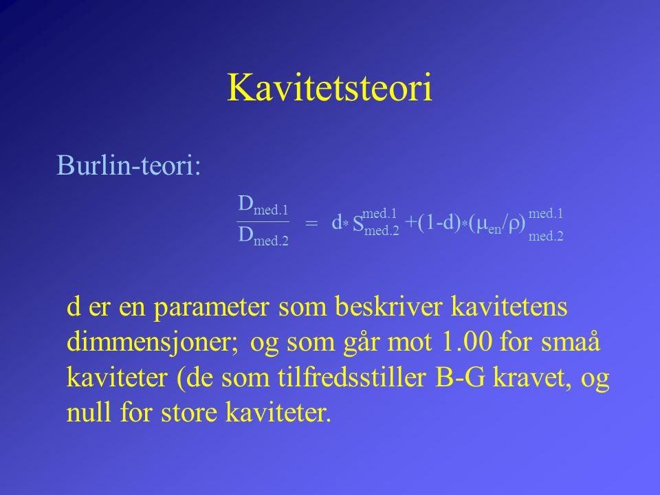 Kavitetsteori Burlin-teori: D med.1 D med.2 = d * +(1-d) * (  en /  ) S med.2 med.1 med.2 d er en parameter som beskriver kavitetens dimmensjoner; o