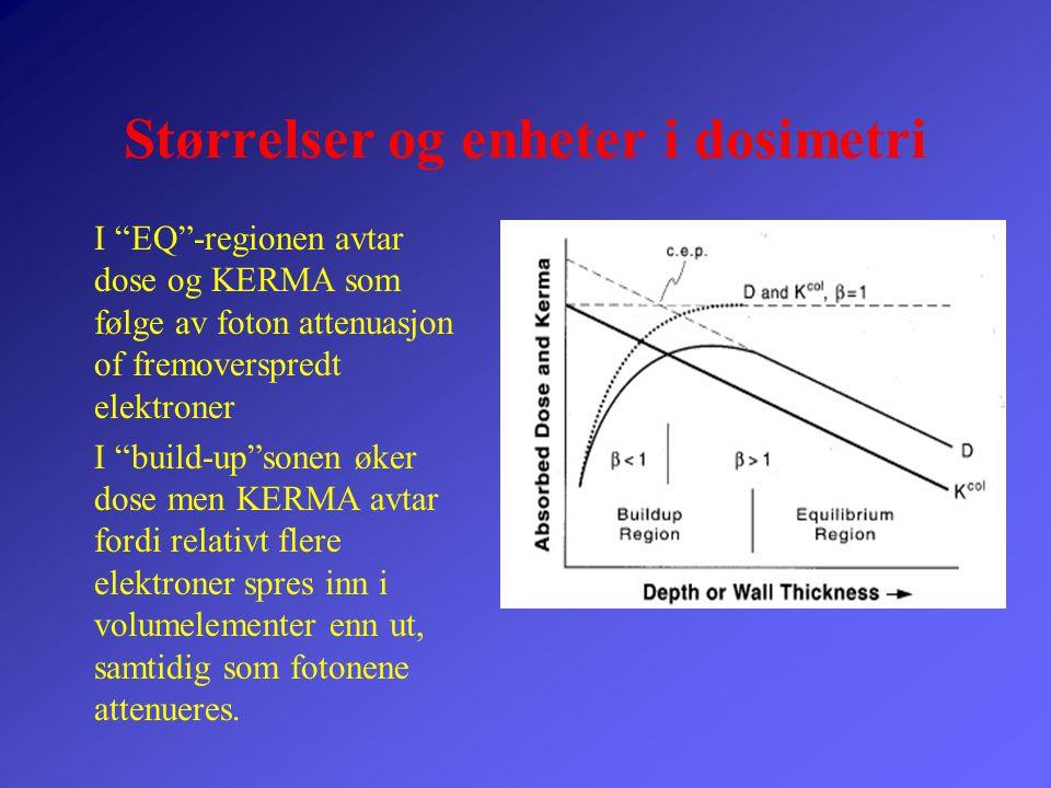 """Størrelser og enheter i dosimetri I """"EQ""""-regionen avtar dose og KERMA som følge av foton attenuasjon of fremoverspredt elektroner I """"build-up""""sonen øk"""