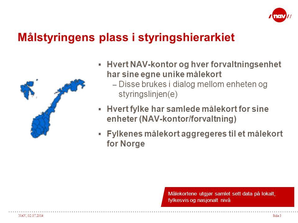 NAV, 02.07.2014Side 14 Månedlig syklus for målstyring Oppsummering Lokalt 1.