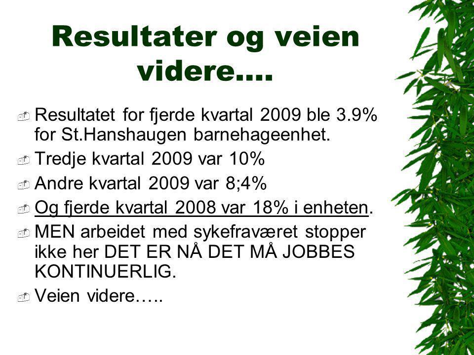 Resultater og veien videre….  Resultatet for fjerde kvartal 2009 ble 3.9% for St.Hanshaugen barnehageenhet.  Tredje kvartal 2009 var 10%  Andre kva