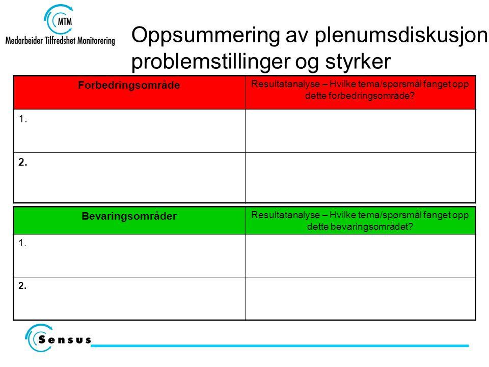 Oppsummering av plenumsdiskusjon problemstillinger og styrker Forbedringsområde Resultatanalyse – Hvilke tema/spørsmål fanget opp dette forbedringsomr