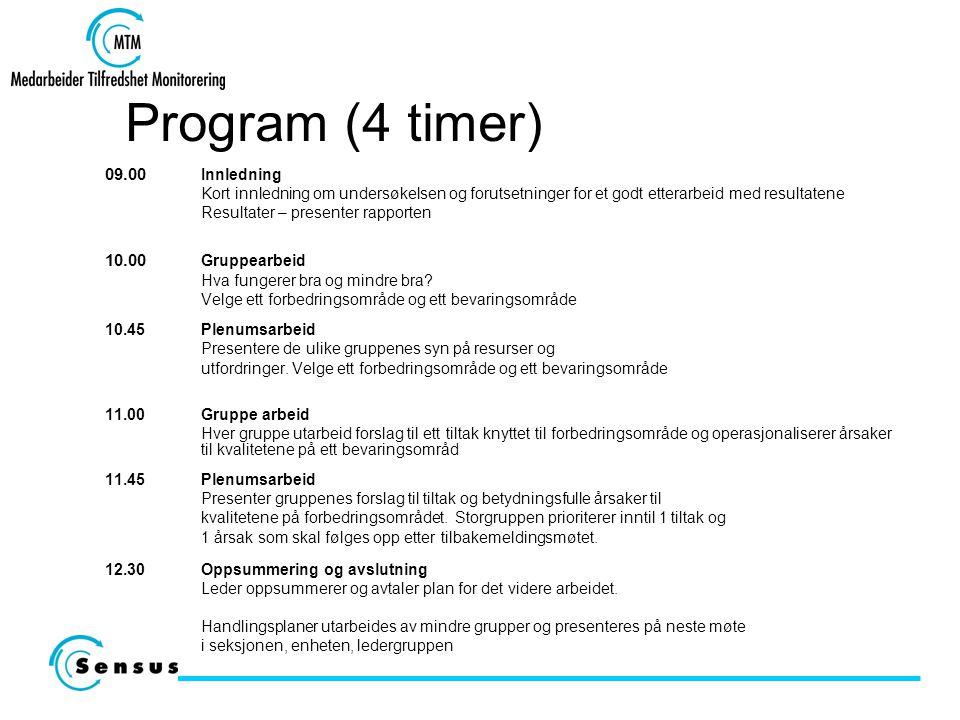 Program (4 timer) 09.00 Innledning Kort innledning om undersøkelsen og forutsetninger for et godt etterarbeid med resultatene Resultater – presenter r
