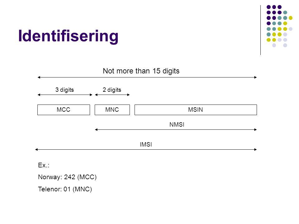 Identifisering Not more than 15 digits 3 digits2 digits MCCMNCMSIN NMSI IMSI Ex.: Norway: 242 (MCC) Telenor: 01 (MNC)